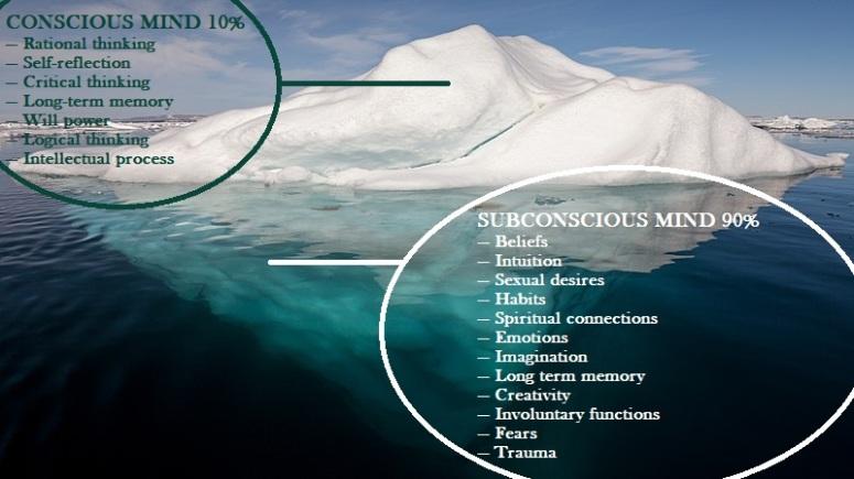 conscioussubconscious