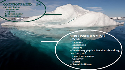 conscioussubconscious2